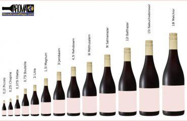 Verschillende groottes en formaten van wijnflessen
